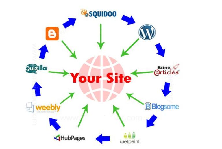 web 2 seo services